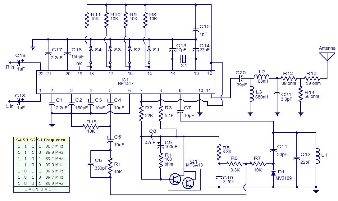 make a pll stereo fm transmitter circuit