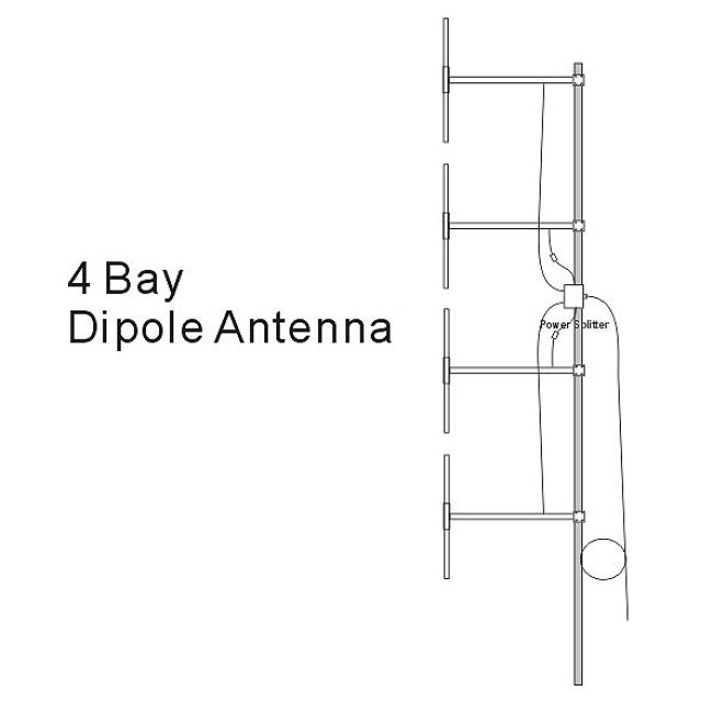 4 Bay FMUSER DP100 1 / 2 Wave FM Dipole Antenne met 4 manier Macht Spliter Feeder Cable