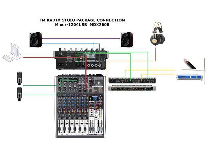 FMUSER Economic FM Radio Station Studio Package 350w FM transmiter 15-20 Kilometers