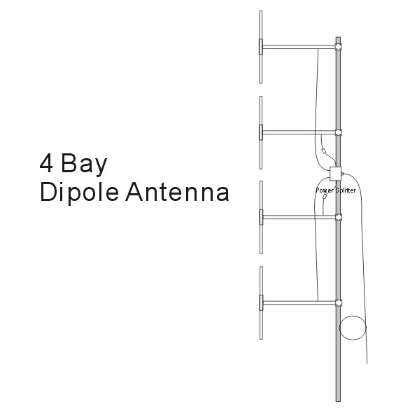 4 bay fmuser dp100 1  2 wave fm dipole antenna with 4 way