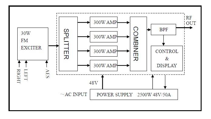 500w rack fm transmitter professional fm broadcast