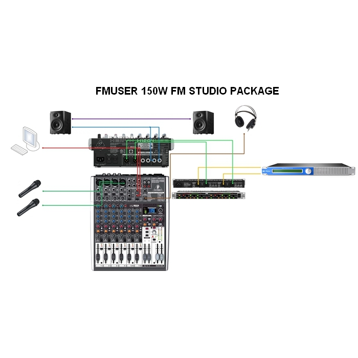 FMUSER Economic 100watt 150watt Radio Station Equipment Studio Package 100w FM Broadcast Transmitter Cover 10-20km