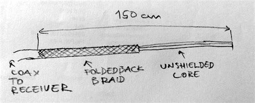 Hoe maak u 'n kragtige tuisgemaakte FM-antenne?