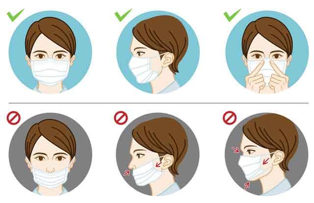 Kako pravilno popraviti-nositi-masko