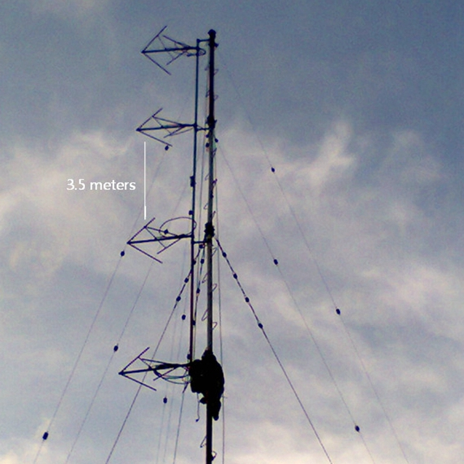 Smiths Group moreover List of radio stations in the Republic of Ireland likewise  besides Index besides Voltmeter. on radio frequency list